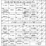 緒川子育て支援センター予定表12月~2019年1月