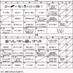 緒川子育て支援センター予定表2月~3月